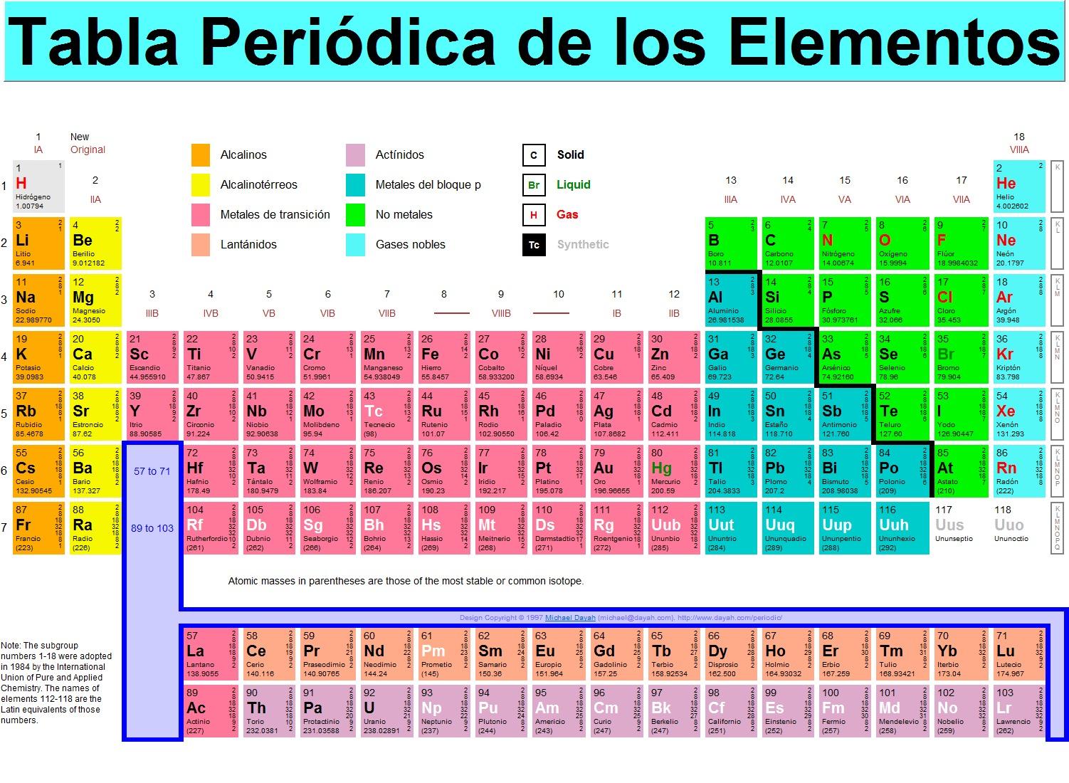 Imagen de referencia de T.Quimica